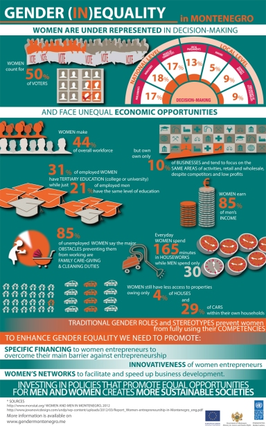 Info_MONTENEGRO2_14-12-2012 copia