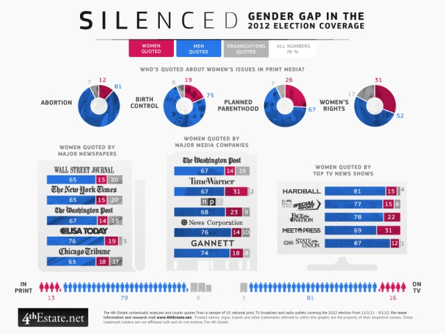 women-in-media-infographic-final